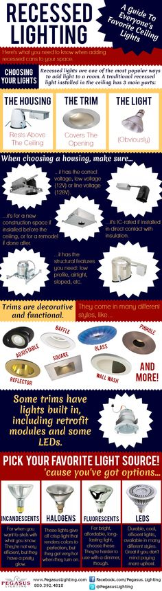 Choosing Recessed Lights (An Infographic)