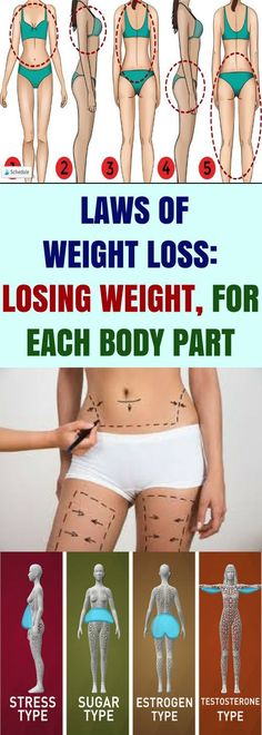 Scientists claim that fat accumulation in certain body parts is closely linked with the person's habits. This is very important if the individual wants to lose weight. Below you can find 5 importan… Losing Weight Tips, Loose Weight, Weight Loss Tips, How To Lose Weight Fast, Weight Loss Plans, Best Weight Loss, Healthy Exercise, Lose Weight Naturally, Body Parts