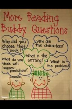 Readers Workshop Anchor Chart: More Reading Buddy Questions