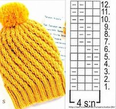 Crochet hat winter stitches 53 Ideas for 2019 Hey, everybody, ladies. In this project we will learn to make cro… in 2020 Lace Knitting Stitches, Baby Hats Knitting, Knitting Charts, Knitting Yarn, Knitted Hats, Knitting Patterns, Summer Knitting, Knitting Machine, Crochet Hat Size Chart