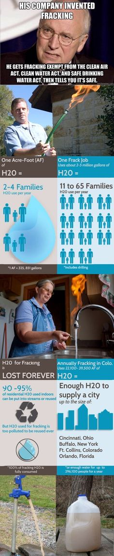 Fracking is destroying our water supply to fill the pockets of oil corporations.