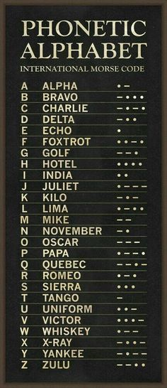 "PHONETIC ALPHABET {""Military""} & MORSE CODE"