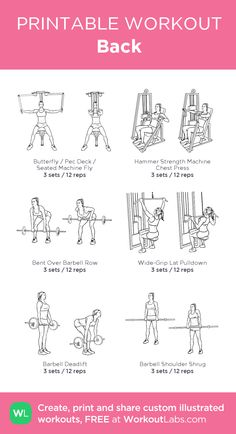 Fitness Motivation : Picture Description Sunday Shoulders Workout: my custom printable workout by Mental Training, Weight Training, Sport Fitness, Fitness Tips, Health Fitness, Forma Fitness, Sunday Workout, Reps And Sets, Fitness Motivation
