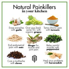 Do you think of natural pain killers? There are some that can literally alleviate anything from arthritis pain to headaches and burns. Mother nature gives her own cure to our aches in a natural way.
