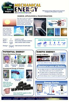 Awesome printable posters | Science | Pinterest