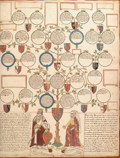 Illuminated pedigree of the descendents of Henry Clifford, who was created the Earl of Cumberland by Henry VIII in 1525, and his wife Lady M...