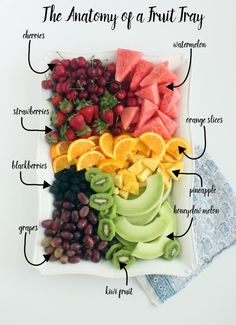 How to Make a Fruit Tray - perfect for summer parties