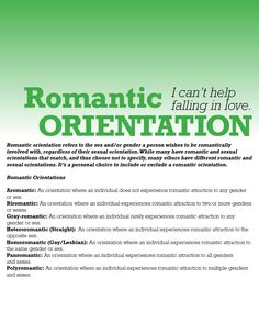 Romantic Orientations (http://asexual-not-a-sexual.tumblr.com/)
