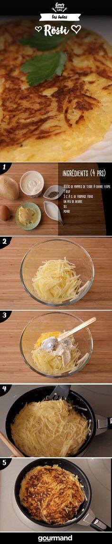 On récapitule :  1. Pelez les pommes de terre, lavez-les et râpez-les.  2. Mélangez les pommes de terre avec l'œuf, le fromage, le sel et le poivre.  3. Faites chauffez une noix (un petit peu) de beurre dans une grande poêle et étalez les pommes de terre pour former une jolie galette. Faites cuire à feu moyen pendant 10 minutes.  4. Retournez votre galette et refaites cuire entre 5 à 10 minutes.  5. Recommencez jusqu'à épuisement de votre pâte.