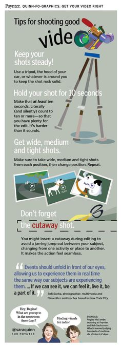"""""""If you never trained for video, here are a few basic tips from Regina McCombs, senior editor for visual news at Minnesota Public Radio and Poynter adjunct faculty. Part of a series of graphics with tips for storytellers, this infographic can be thought of as bite-sized inspiration"""" - Sara Quinn"""