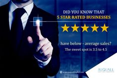 Brands know that customer reviews play an integral role in ... And yet, it's the presence of less-than-five-star reviews that can ... found that, in moderation, bad reviews actually help boost sales. ... a product's average star rating, but grows the business more. Why are five-star reviews too good to be true?  For assistance call (+91 9999352988 )  #digitalmarketing #marketing #socialmediamarketing #socialmedia #seo #business #branding