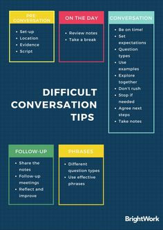 Difficult conversations - HBR