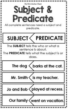 Subject and Predicate Anchor Chart - Great for Interactive Writing Journals - Grammar Rules Mini Anchor Charts