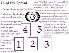 Third Eye Chakra Tarot Spread escapingstars.wordpress.com