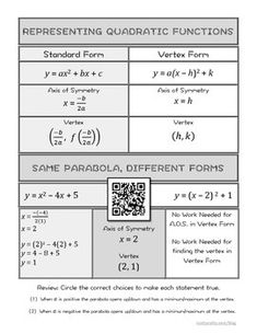 Freebie  Maze  Quadratic Functions  Complete The Square