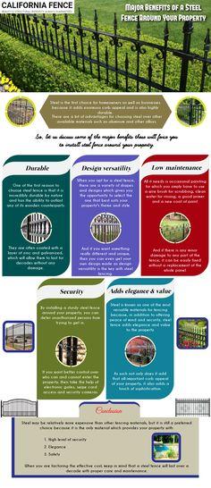 12 Best Different types of fences images Gardens, Garden