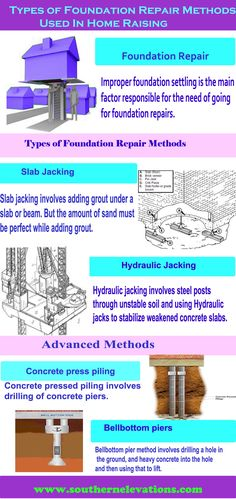 Improper foundation settling is the main factor responsible for the need of going for foundation repairs. The basic types of home foundation repairs are always used in commercial property based on the age and style of the house, soil conditions of the property.