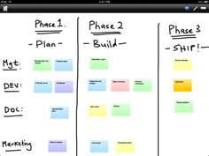 An app to help organize and plan - could be used by teachers as they plan a project, or something students could use as they map out a project or brainstorm.