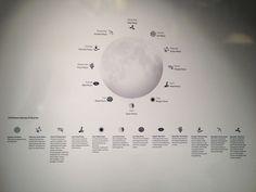 Nombres de las lunas llenas