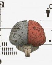 Visualiza: Comprender a través de la información visual | Ignasi Alcalde