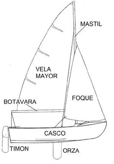 parts of a jib sail