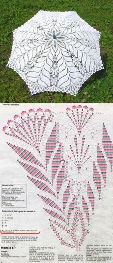 This Pin was discovered by Ter Crochet Doily Patterns, Crochet Mandala, Crochet Diagram, Crochet Chart, Lace Patterns, Thread Crochet, Crochet Motif, Crochet Designs, Crochet Doilies