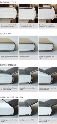 A style of hardback binding less ordinary The concept of case binding, meaning that the cover is made off the text-block and attached to it at a later stage, is