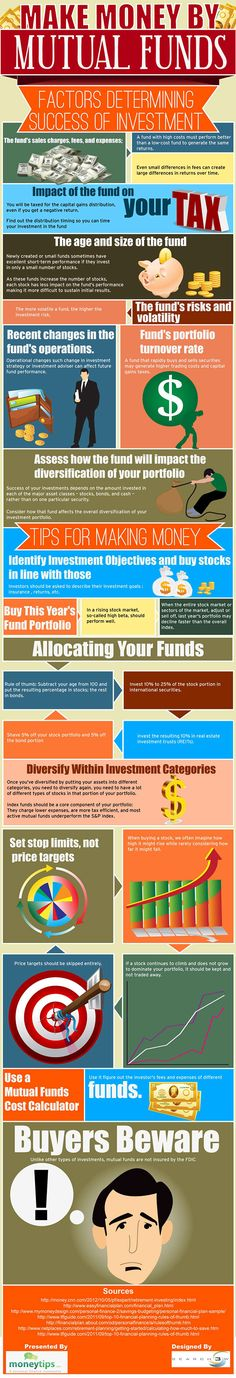 Key to Mutual Fund Investments on Behance