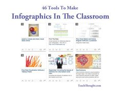 46 Tools To Make Infographics In The Classroom