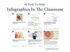 46 herramientas para elaborar infografías en clase