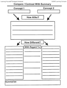 Compare And Contrast Worksheets Reading Lessons, Reading Strategies, Reading Skills, Reading Comprehension, Comprehension Strategies, Reading Passages, Teaching Writing, Essay Writing, Teaching Tools