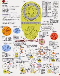 Continuando a série de postagens sobre   Decoração com Crochê, hoje temos mais Amigurumi:                                         Beijinho...