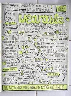 "TodaysDoodle No. 36 Sketchnotes from O'Reilly + Rosenfeld Webcast ""Our Wearable Future: Opportunities and Challenges for Wearable Technology"" Talk by Rachel Hinman