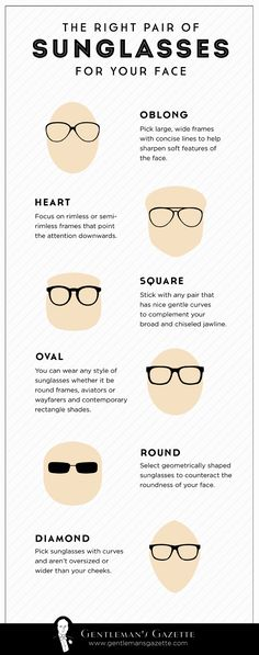 The Right Pair of Sunglasses for the Right Face — Gentleman's Gazette