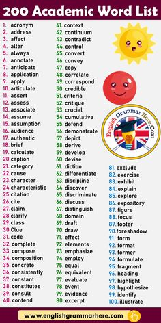 200 Academic Word List in English – English Grammar Here – English Lessons Teaching English Grammar, English Writing Skills, English Vocabulary Words, Learn English Words, English Phrases, English Language Learning, Academic Writing, English Lessons, English English