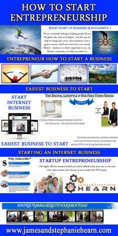 Start Up Business, Starting A Business, Start Internet, Entrepreneurship, Success, Running, Digital, Blog, Keep Running