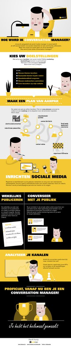 Hoe word ik conversation manager? [infographic]