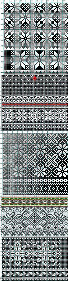 Zyetz5gc   Charts and graphs