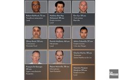 La police de Laval a arrêté 10 hommes âgés de 37 à 72 ans les 22 et 23 mars dernier, quelques mois après le début d'une enquête sur la sollicitation de services... Laval, Client, Mars, Police, History, Men, March, Law Enforcement