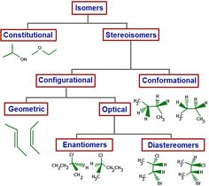 difference between sn1 and sn2 reactions pdf