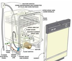 Dishwasher repair tutorial! Learn how to fix most common problem with your dishwasher! It's super easy, anybody can do this!