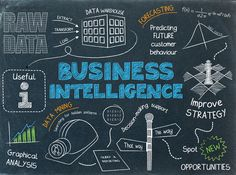 Isharat Ltd - on how good your business intelligence strategy is Business Intelligence can help an organisation effectively measure its business strategy through well defined Key Performance Indicators (KPIs), integrated data and accurate information.