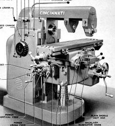 Cincinnati Nos. 2, 3, & 4 Dial Type Milling Machines Model OM Parts Manual