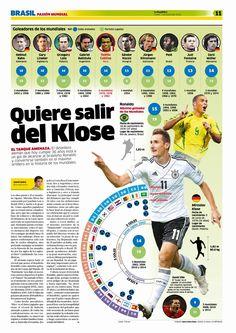 Suplemento deportivo Brasil Pasión Mundial del diario La República. Puede ver más páginas en www.columnasymodulos.blogspot.com