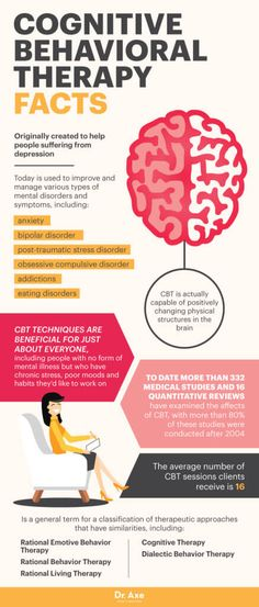 Cognitive behavioral therapy facts - Dr. Axe- scroll down for Ways to Practice Cognitive Behavioral Therapy Techniques on Your Own