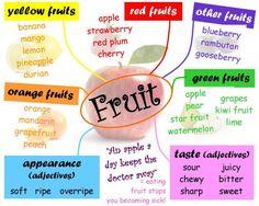 Fruit vocab