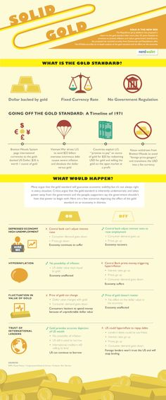 Solid Gold[INFOGRAPHIC]
