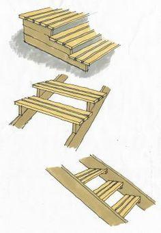 Tre ulike trapper - med trappeformel og litt lure triks.