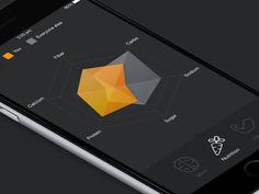 Radar Graph for a health tracking app. #UI #UX