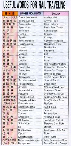 Japanese travel - useful words for rail travel